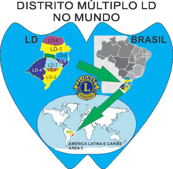 Brasil no mundo